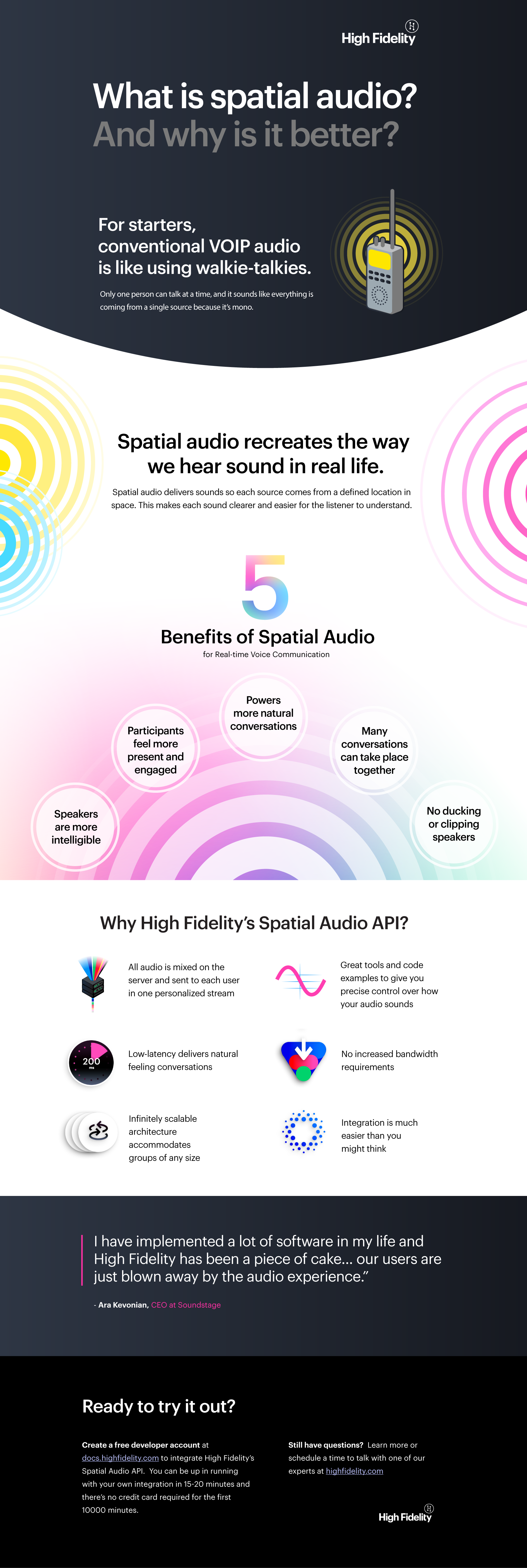 Large infographic describing the benefits of spatial audio and the advantages of using High Fidelity's API