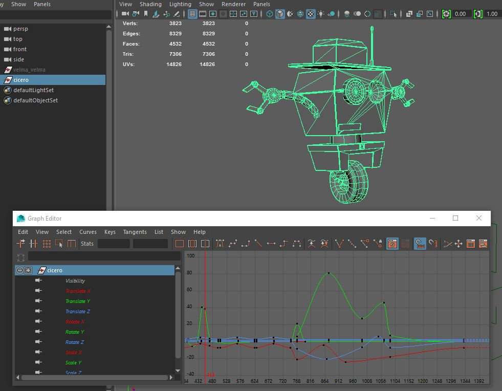 Cicero's animation curves in Maya before being baked in High Fidelity VR